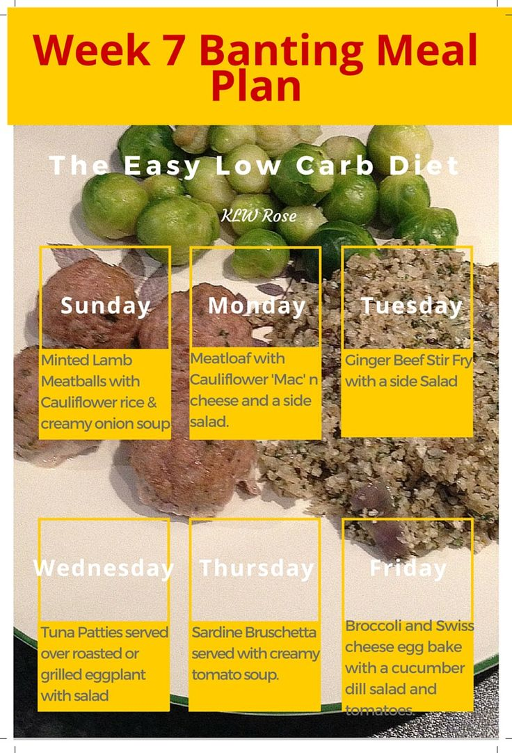 Week 7 Banting Meal Plan: The Easy Low Carb Diet | No carb ...