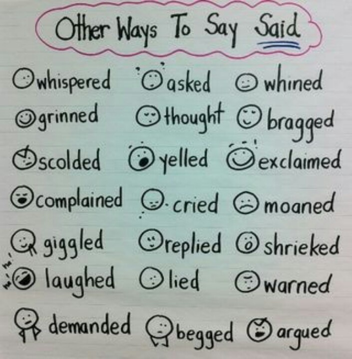 8 best creative writing images on Pinterest Teaching writing - synonym for resume