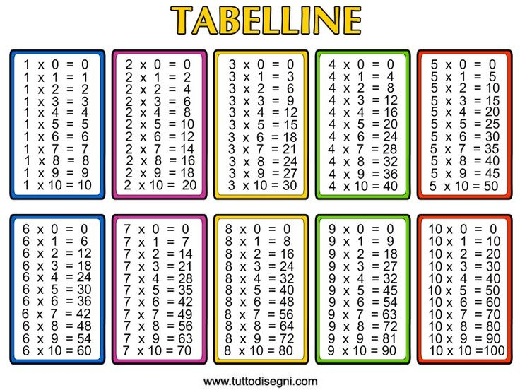 Times Tables Chart Printable Free | Printable Paper