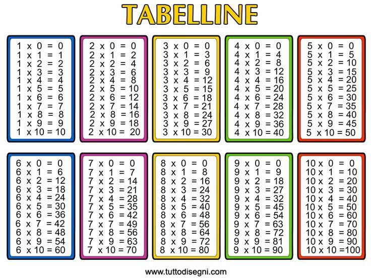 Free Multiplication Printable Table School Pinterest