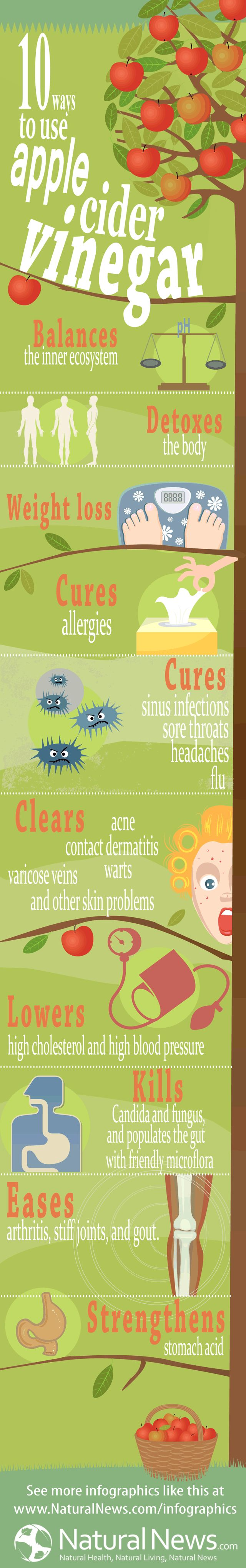ACV: 1-2 tbs a day! more people should know this!