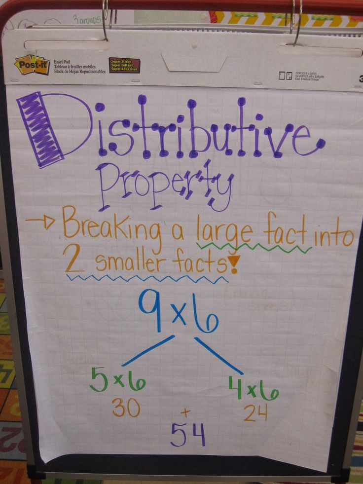 Third Grade BROWN-ies: Diving into the Distributive Property