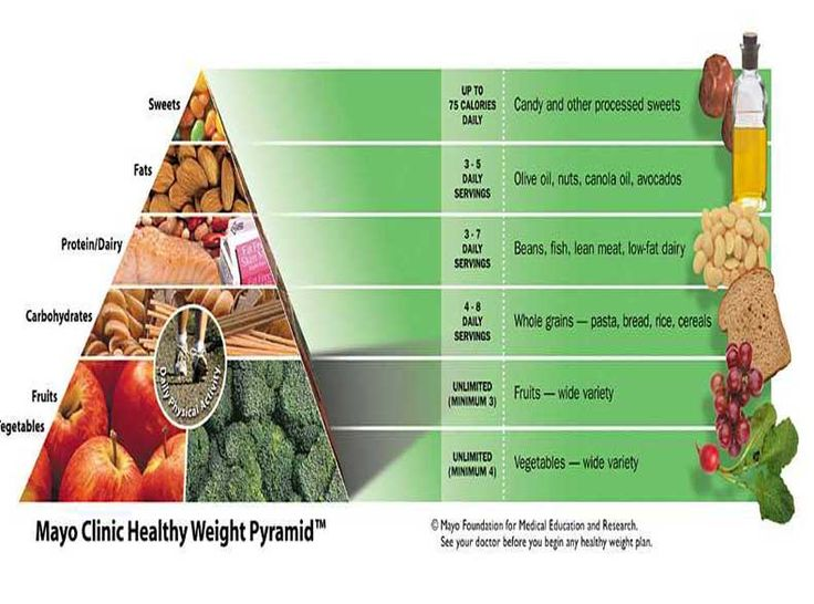 Kopi Hijau Diet