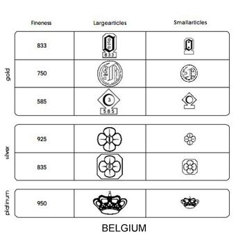 11 best jewelry and metal hallmarks and symbols images on