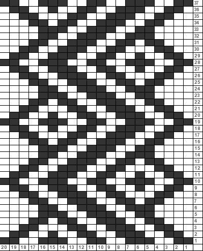 Vertical Zigzag  Tricksy Knitter Charts: Vertical ZigZag by Alison