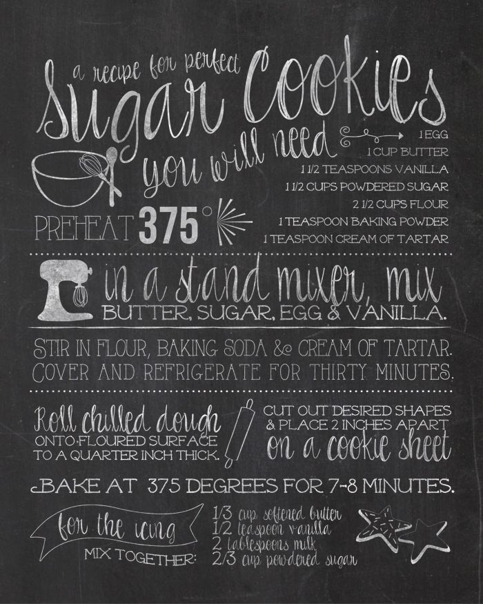 Sugar Cookie Recipe Chalkboard - Such a cute addition to your Christmas kitchen decor!
