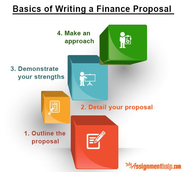 three main approaches to public administration essay Types of budgets in public administration  this budgeting process is very result oriented in its approach  main subjects.