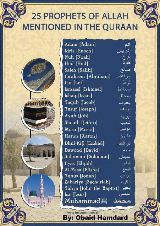 Islam. 25 Prophètes cités dans le Coran et toujours avec de bonnes paroles.