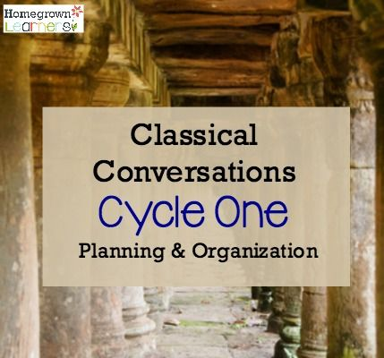 Planning & Organizing for Classical Conversations Cycle 1: includes resources, tips, and 2 videos about how we notebook through history and geography