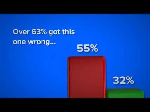 Top five most difficult Theory Test questions - YouTube