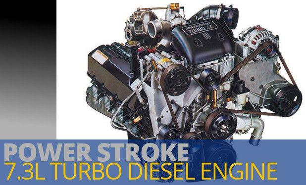 Line Further Ford Diesel Engine Parts Diagram On 7 3l Engine Diagram