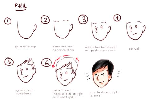 HOW TO DRAW PHIL CRED: phantheraglama.tumblr.com
