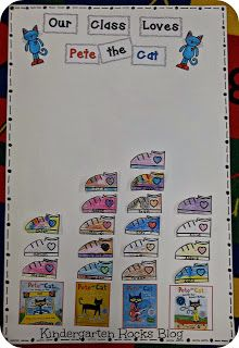 Pete The Cat: Students each color  a shoe, write their name, and graph which of the Pete books is their favorite.  Teaches math skills, graphing, and interpreting a graph.