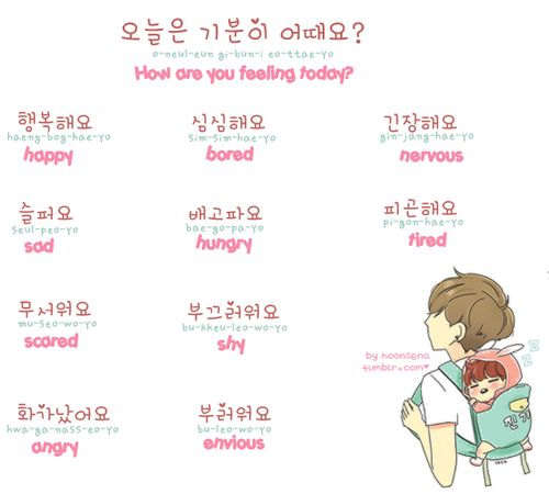 ❋learn korean - how are you feeling today? (hoonsena.tumblr.com)
