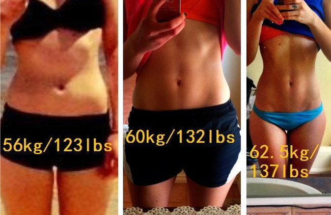 Look in the mirror, not the scale...muscle weighs more than fat! Fit girls look good!