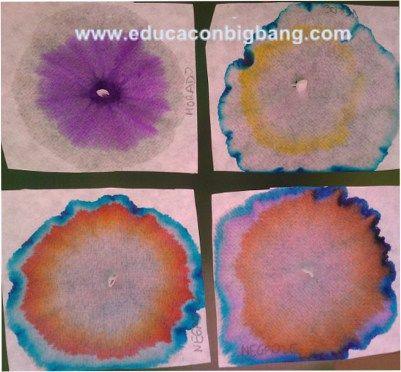 circulos de cromatografia con rotuladores