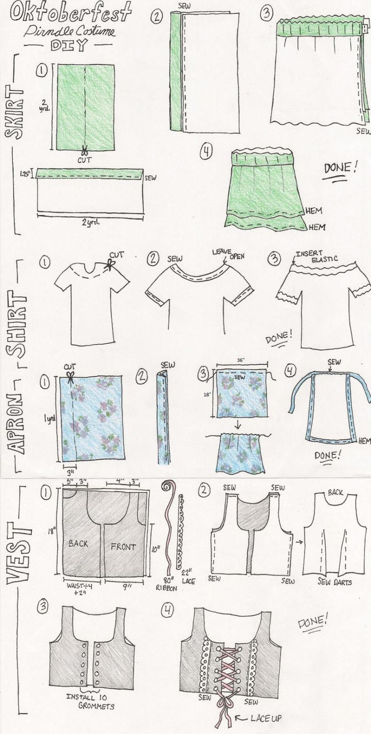 How to make a DIY Dirndl Oktoberfest outfit