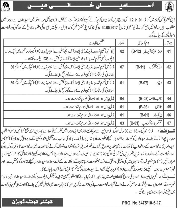 Latest Jobs in Deputy Commissioner Office, General Administration Department Quetta,