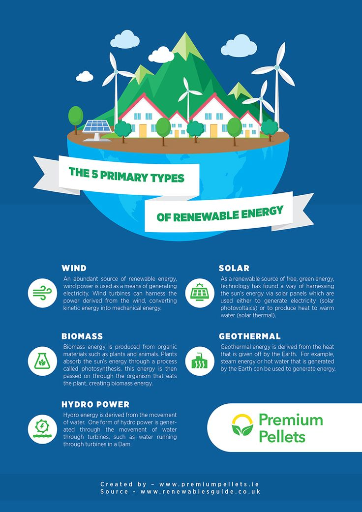 types of renewable energy pdf