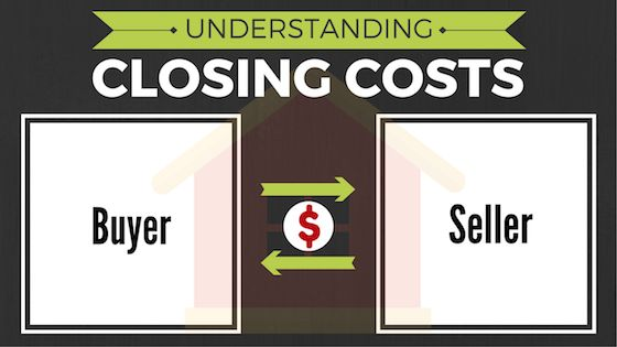 As a rule buyers and sellers know what to expect and what they will get in the home buying/selling process. Before going too deep into the process a buyer should consult his mortgage specialist. http://www.realty4hire.info/closing-costs-everything-you-need-to-know/