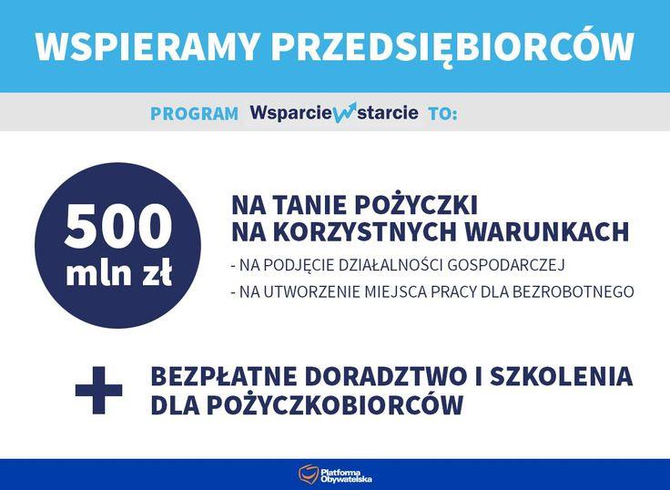 """Wspieranie przedsiębiorców to ważne narzędzie tworzenia miejsc pracy. Temu właśnie służy program """"Wsparcie w starcie"""", który działa już w całej Polsce."""