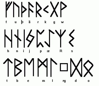 tatuaggi runici le rune celtiche e vichinghe Le rune o simboli runici, oppure alfabeto runico erano la forma di comunicazione delle popolazioni del nord, vichinghe e celtiche. Questi simboli avevano moltissimi significati e tantissime tradizion #tatuaggirune