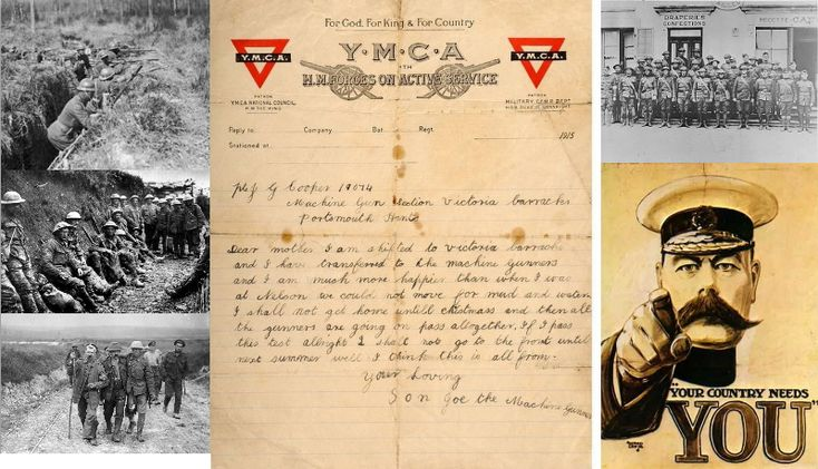 A Letter Home - SmartNotebook file for KS2 children to write a letter home from the WW1 trenches