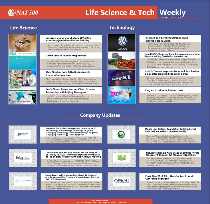 Life Science & Technology Weekly 122 – Amazon shares could climb 20% if the company joined healthcare industry #LifeScience #Technology #AI #ChinaNews #Amazon #Tencent #Alibaba #Pharmaceutical