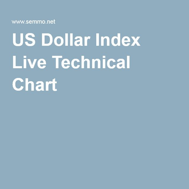 """US Dollar Index Live Technical Chart """"This is why the euro CANNOT SURVIVE. You have sovereign states with their own crisis and that demand measures separate and distinct from other members. This is how the euro system will break. It is extremely urgent that you understand the crisis ahead. This is what will send capital fleeing into the dollar. True, some will buy gold. That is generally retail investors. Pension funds and institutional investors will buy US government bonds, dollars and…"""