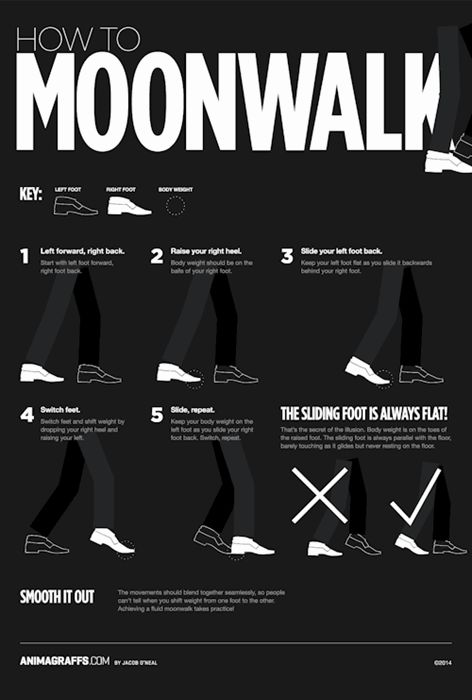 Infographic of the Day: How to Moonwalk