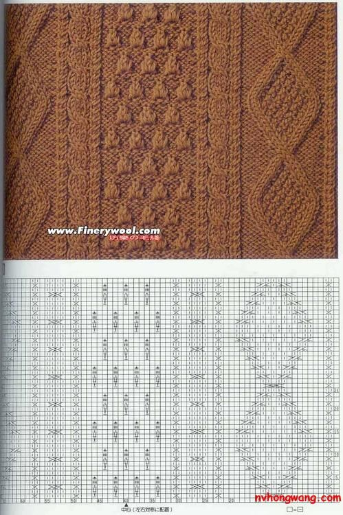 aran stitch pattern combination. lovely!
