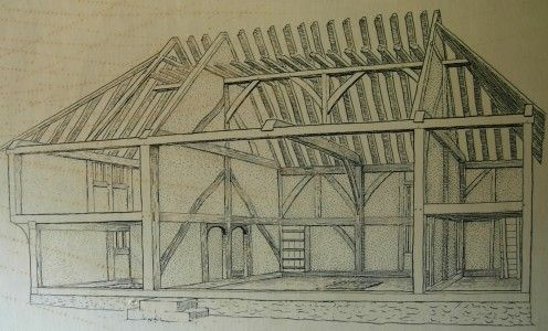 Characteristics of Tudor houses Tudor houses are made from a wooden framework of beams.