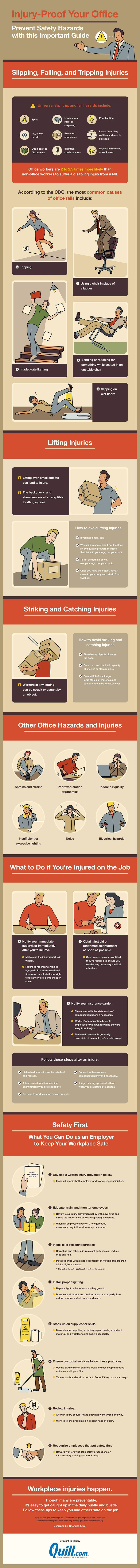 Injury–Proof Your Office Prevent Safety Hazards with this Important Guide