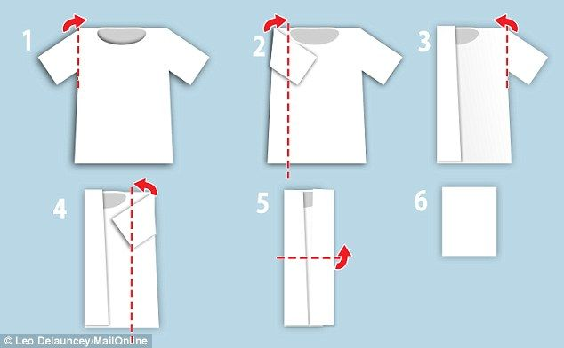 This is the technique the engineers recommended for folding up a standard t-shirt into a neat rectangle