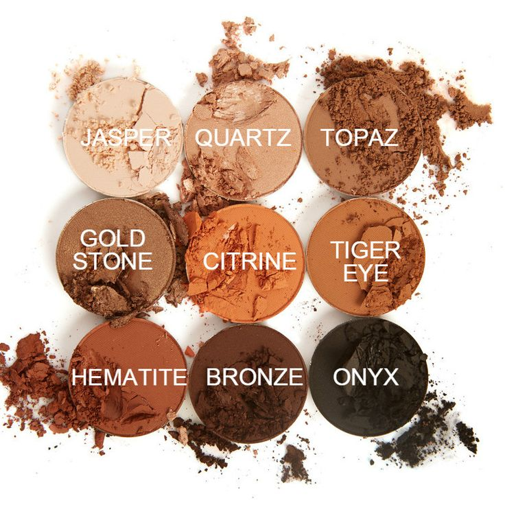 ALITTLEKIRAN: BUILD YOUR OWN KYSHADOW PALETTE WITH MAKEUP GEEK DUPES