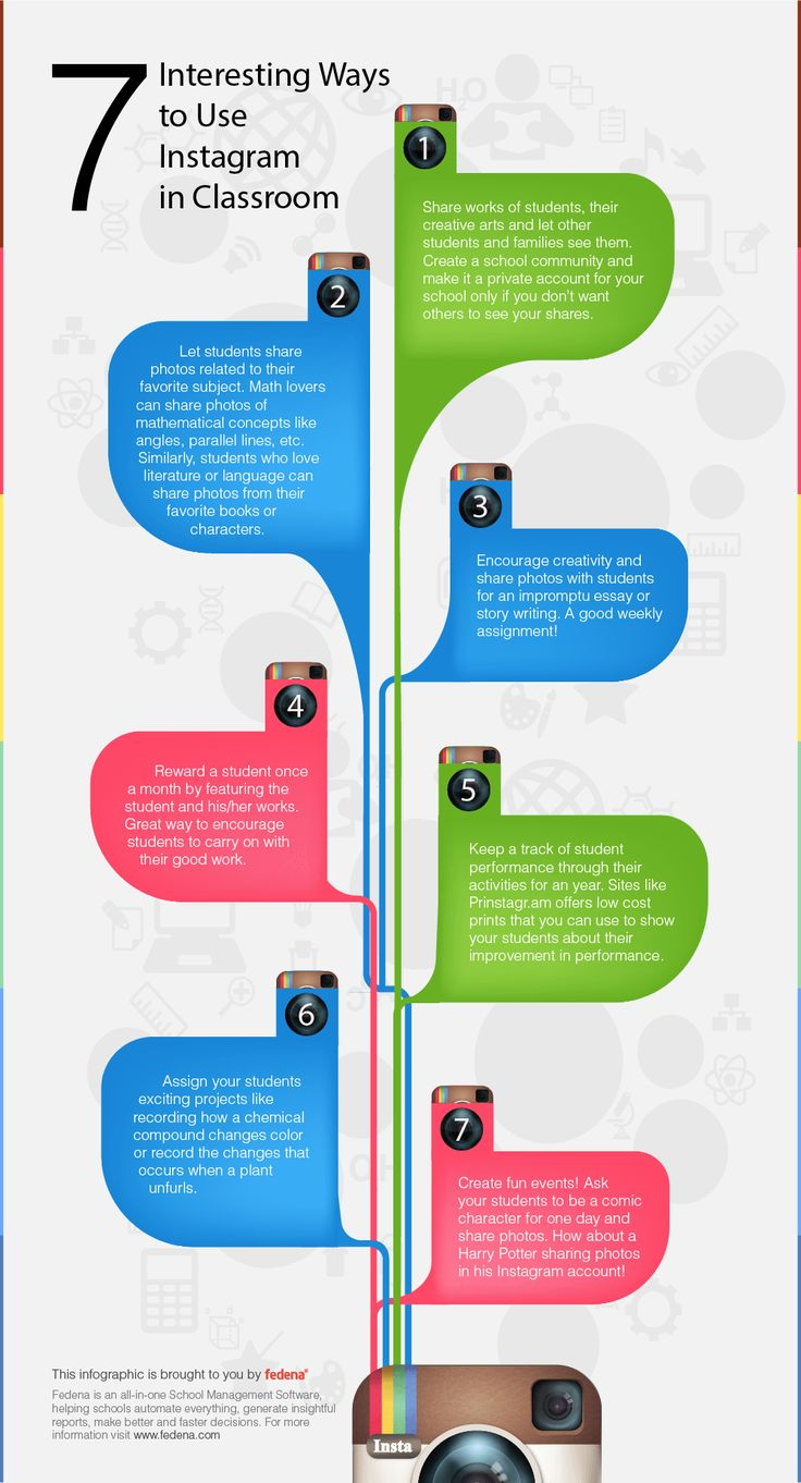 The Effective Use of Instagram in the Classroom Infographic suggests 7 interesting ways by which Instagram can be used as a learning tool in the classroom.