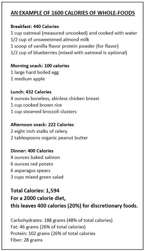 How To Create Your Own Weight Loss Plan Fitness Pinterest