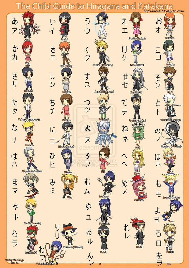 Anime Characters Are Japanese : The chibi guide to hiragana by wickedrin on deviantart