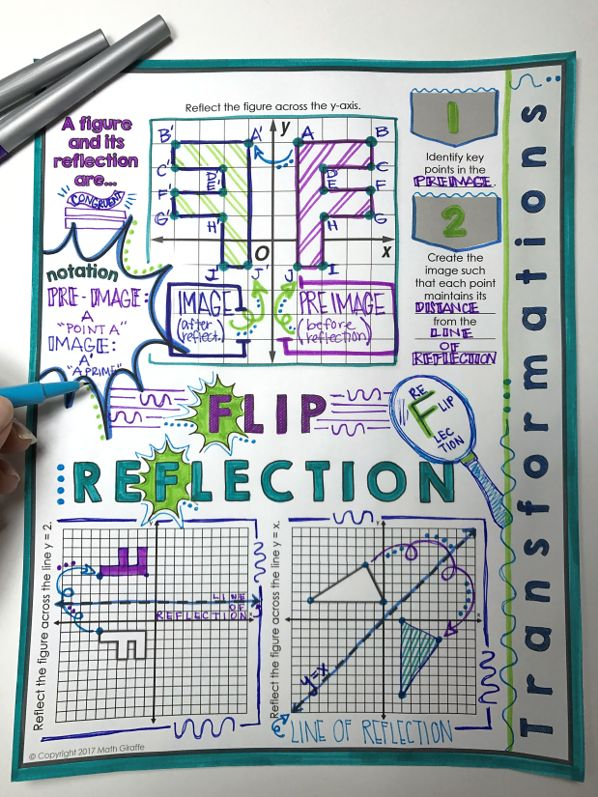 FLip = reFLection -- doodle notes for visual memory triggers and increased retention (Geometry Transformations)