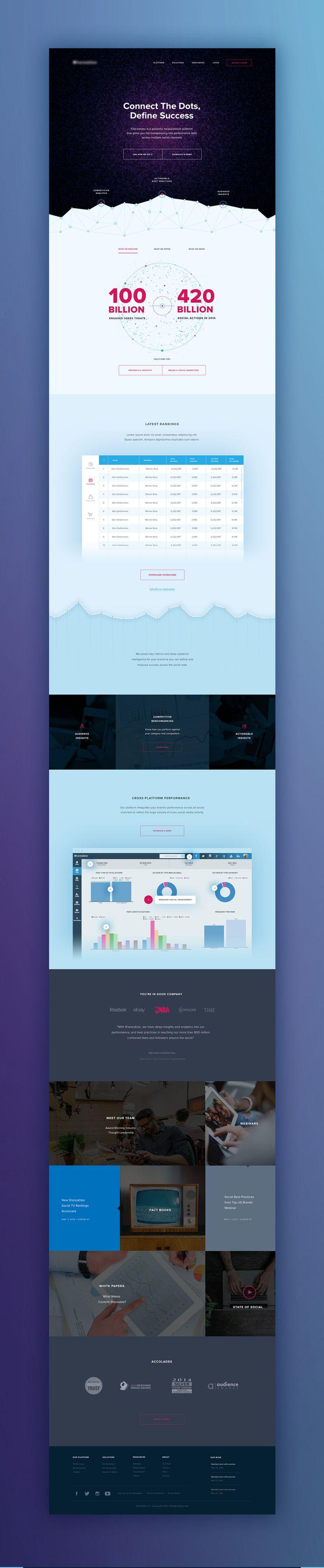 Landing page WIP by @ponsgroup via #dribbble #ui #landingpage #webdesign #homepage