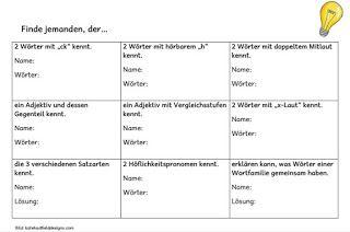 Grundschul-Ideenbox: Kooperatives Lernen Methode 2