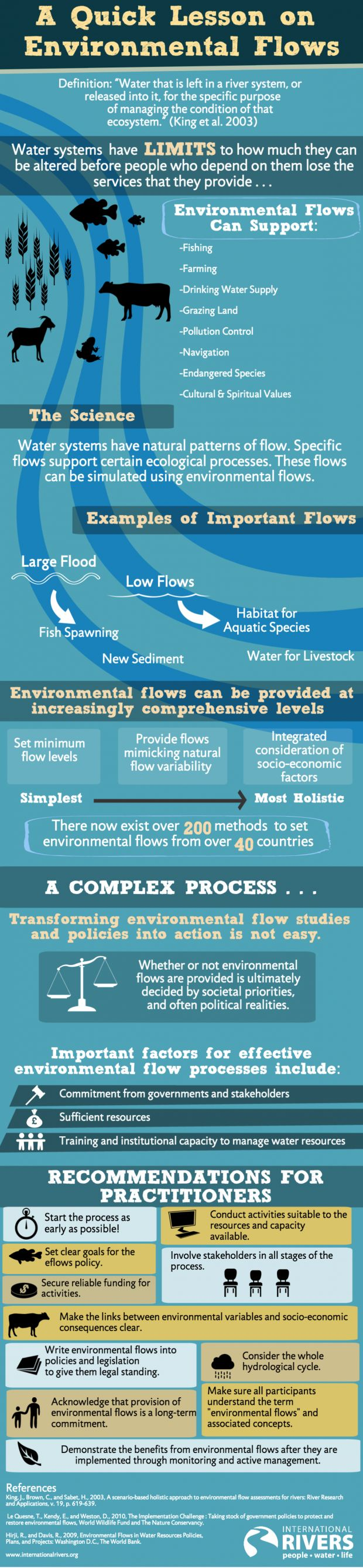 "When a river has been dammed, one of the most obvious changes is the disruption to the amount and timing of its flow. ""Environmental flows"" is a system for managing the quantity, timing, and quality of water flows below a dam, with the goal of sustaining freshwater and estuarine ecosystems and the human livelihoods that depend on them."