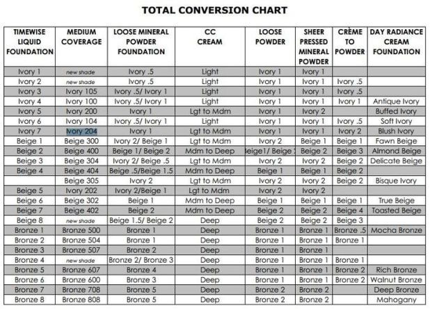 Mary Kay Foundation Conversion Chart