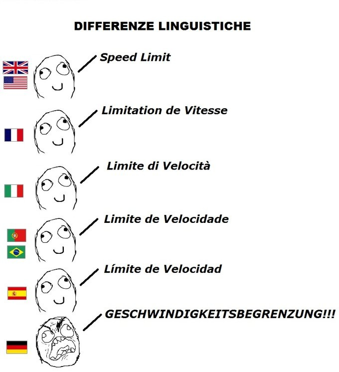 [Image - 273560] | Differenze Linguistiche | Know Your Meme