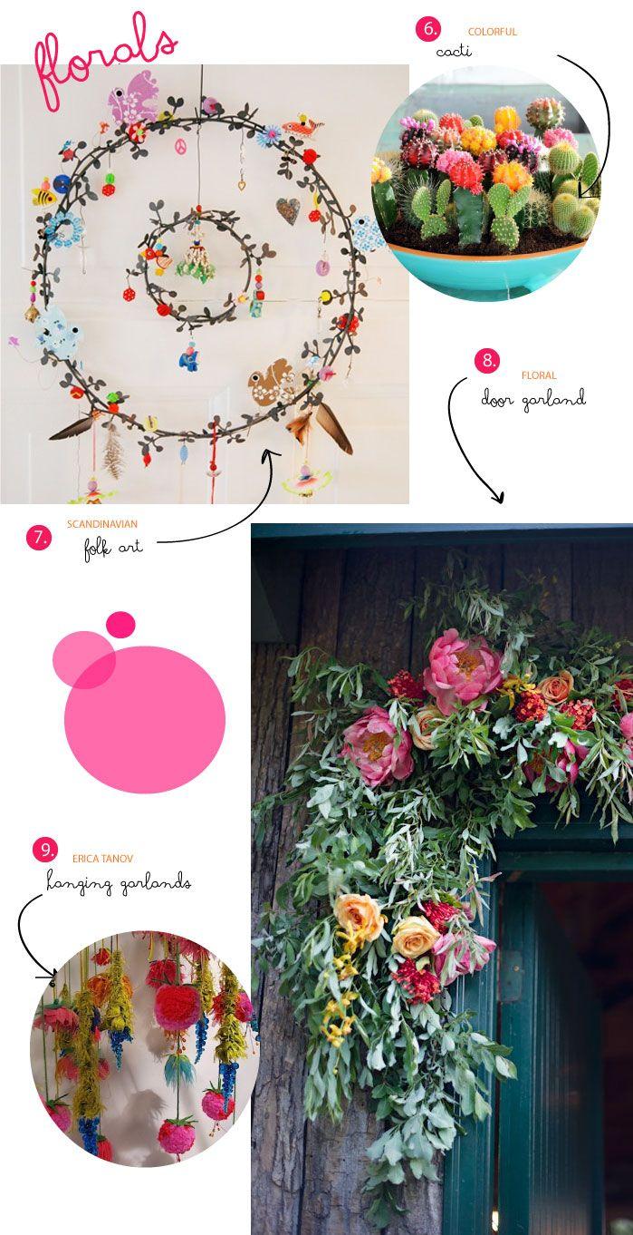 Poppytalk: Inspiration | Folkart + Florals