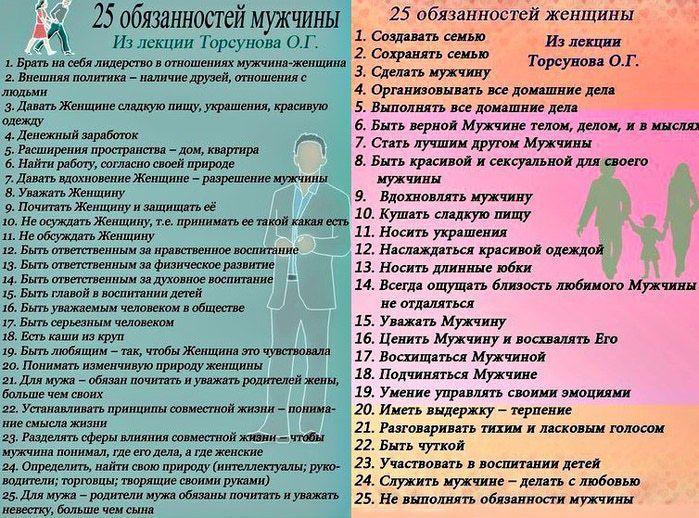 обязанности жены Торсунов Веды: 3 тыс изображений найдено в Яндекс.Картинках