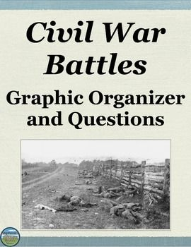 an in depth analysis of the civil war in america In a series of articles for the civil war times, gary gallagher, the john l nau iii  professor in the history of the american civil war at the  gis and textual  analysis, civil war history has largely remained tied strictly to the paper archive   authorship attribution coding corpus building critical making cultural.