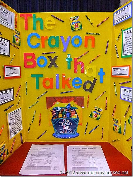 Instead of a science fair a book fair: title, setting, characters, problem, solution, authors purpose, summary