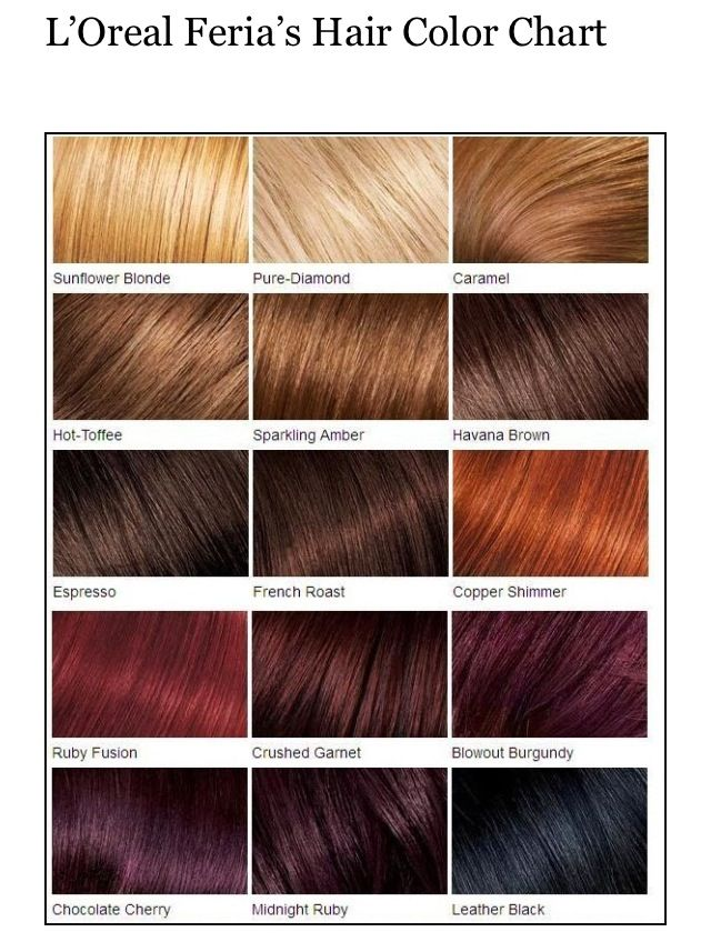 Copper Shimmer Hair Dye Hair Color Ideas And Styles For 2018