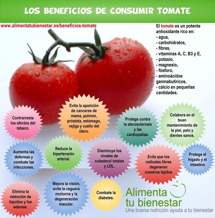 Los beneficios de consumir tomate #alimentatubienestar #infografia